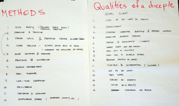 Brainstorming by group 2 for qualities and methods of discipleship. Click to view full size.